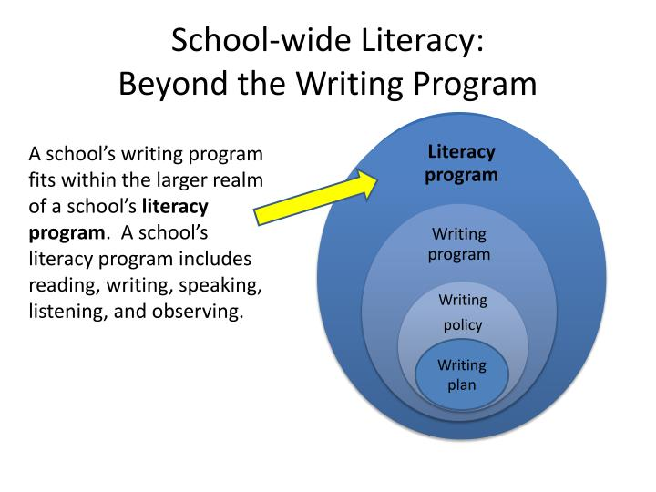 School-wide Literacy: