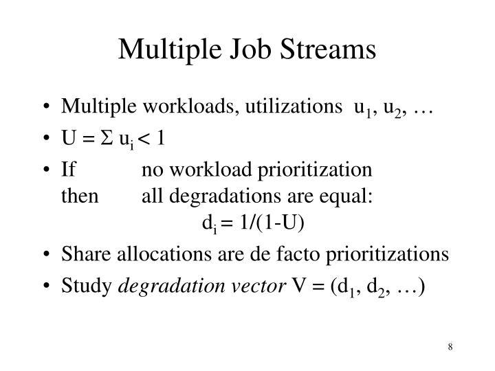 Multiple Job Streams