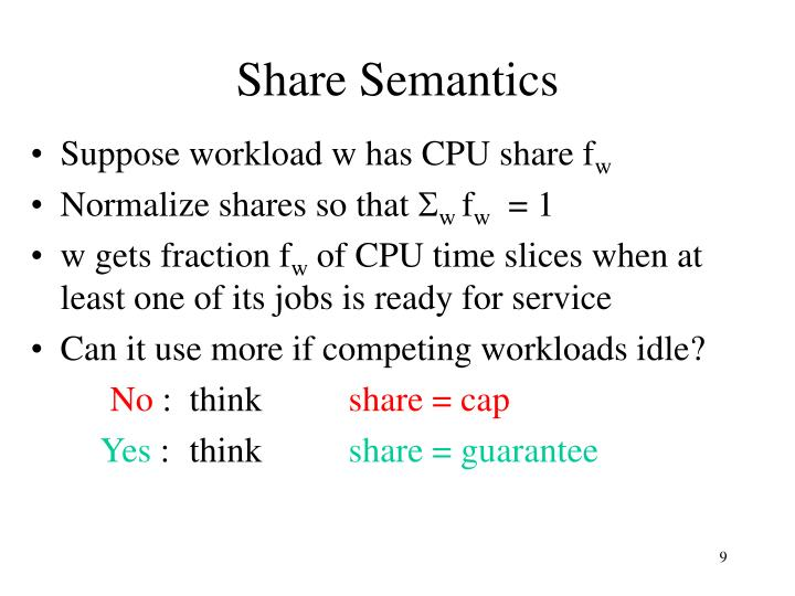 Share Semantics