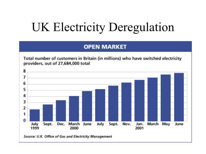 UK Electricity Deregulation