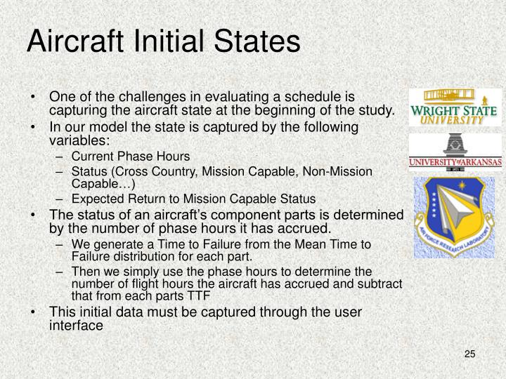 Aircraft Initial States