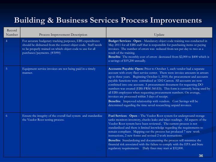 Building & Business Services Process Improvements