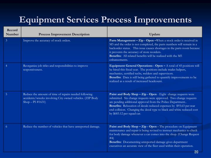 Equipment Services Process Improvements