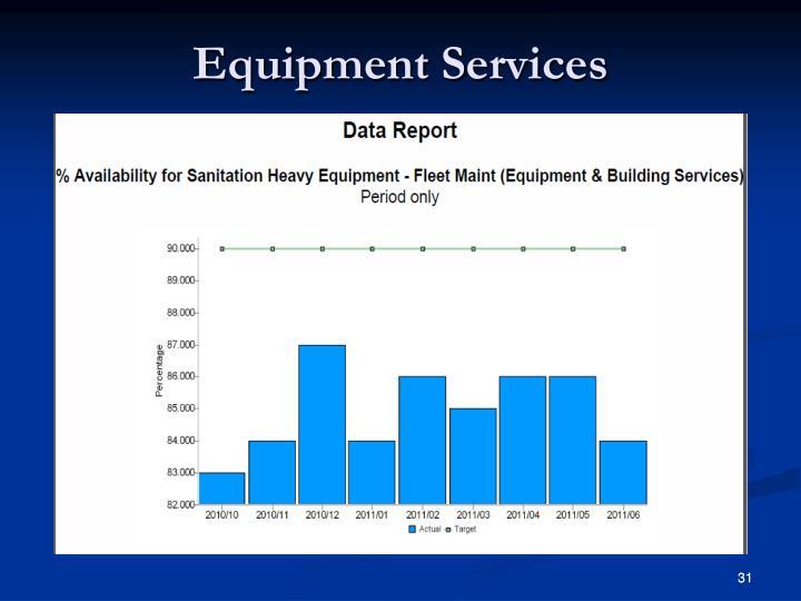 Equipment Services