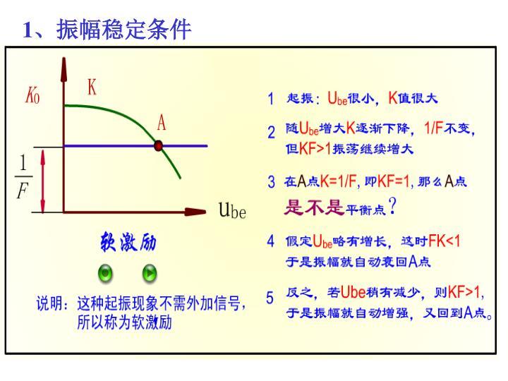 1、振幅稳定条件