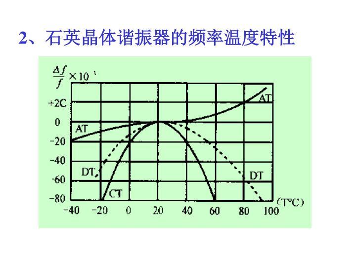 2、石英晶体谐振器的频率温度特性