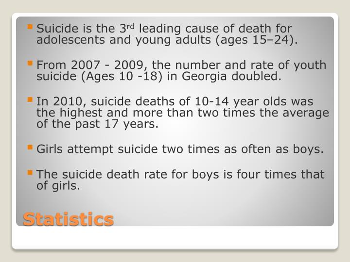 Suicide is the 3