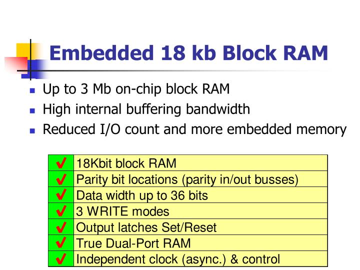 Embedded 18 kb Block RAM