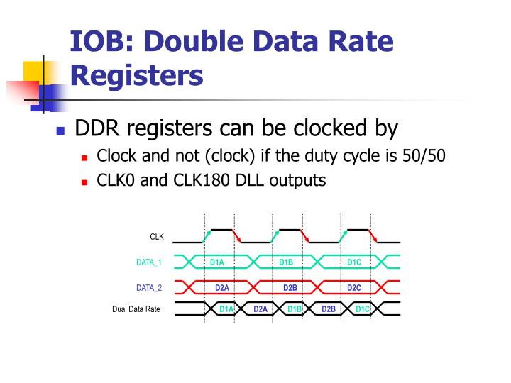 DDR registers can be clocked by