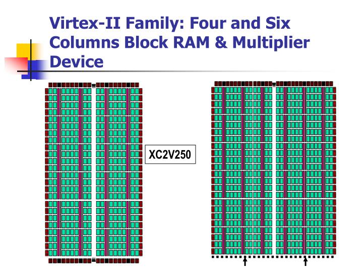 Virtex-II Family: Four and Six Columns Block RAM & Multiplier Device