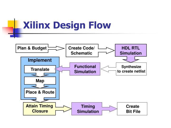 Xilinx design flow