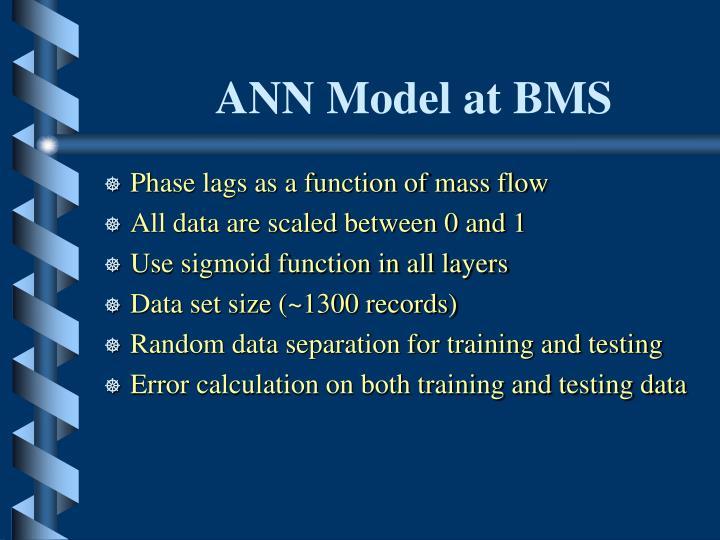 ANN Model at BMS