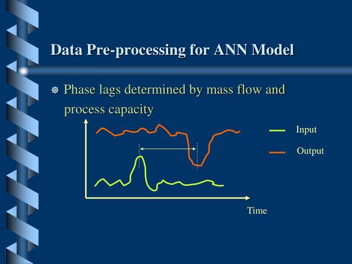 Data Pre-processing for ANN Model
