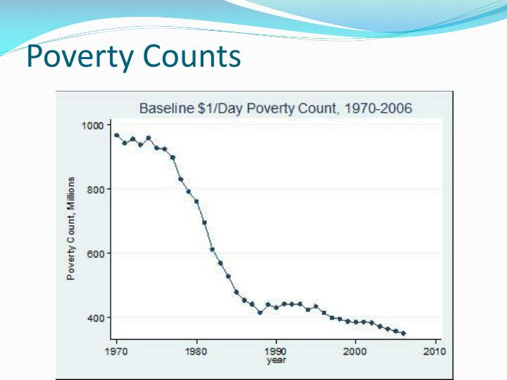Poverty Counts