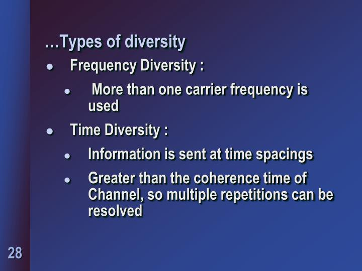 …Types of diversity