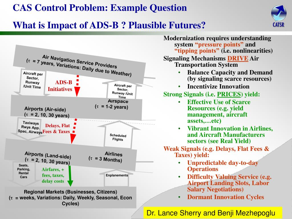PPT - Underlying Problems and Major Research Issues Facing