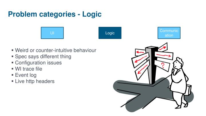 Problem categories - Logic