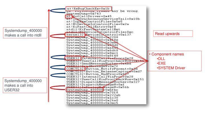 Systemdump_400000 makes a call into ntdll