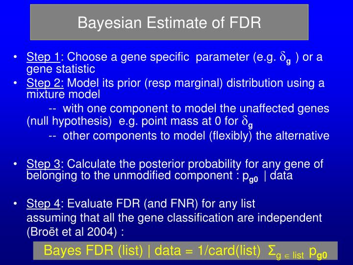 Bayesian Estimate of FDR