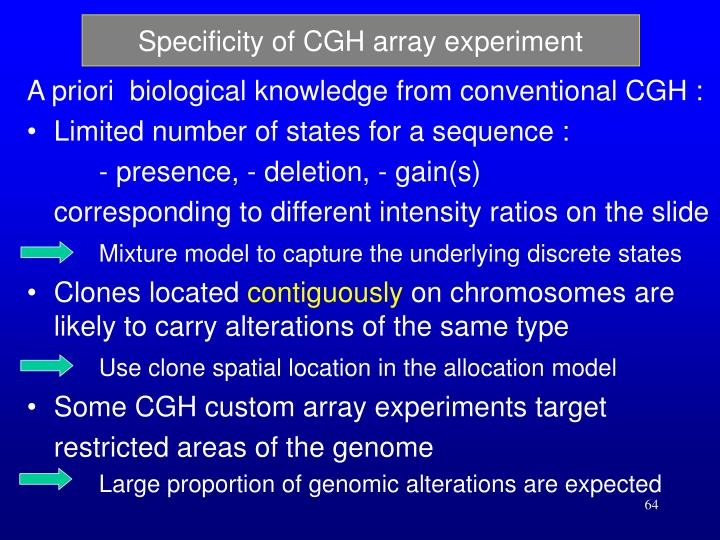 Specificity of CGH array experiment