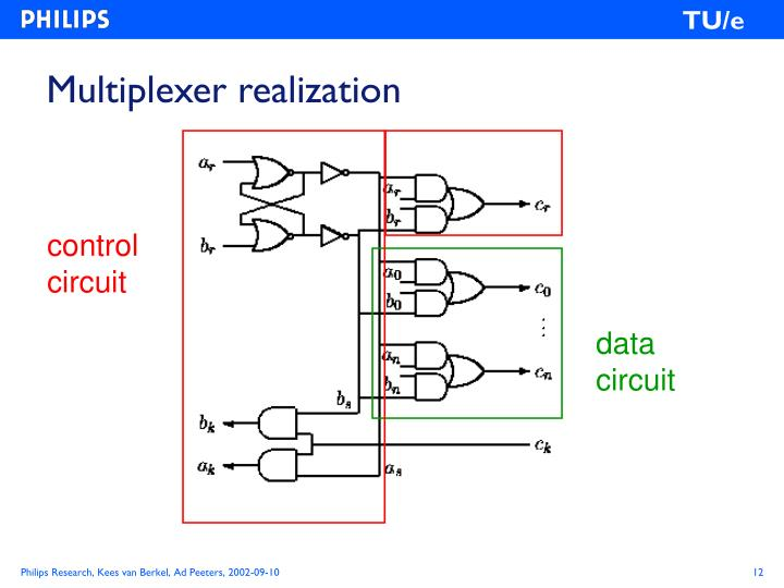 Multiplexer realization