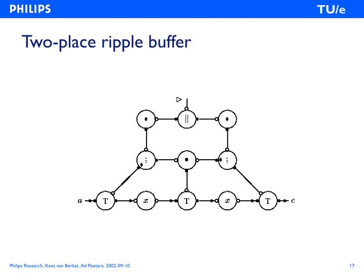 Two-place ripple buffer