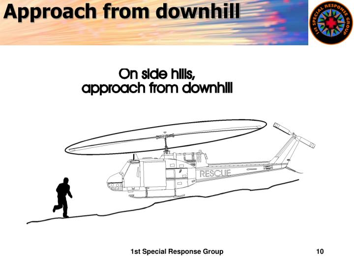 Approach from downhill