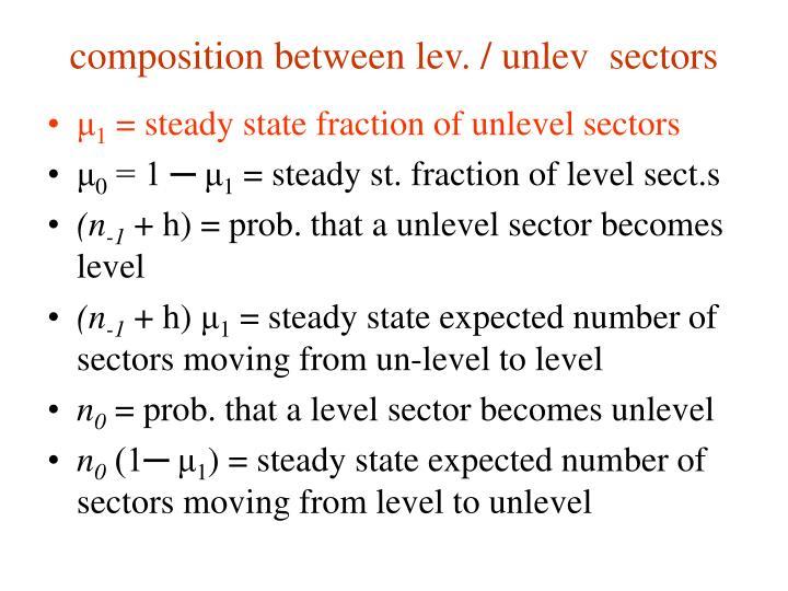 composition between lev. / unlev