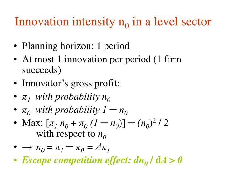 Innovation intensity n