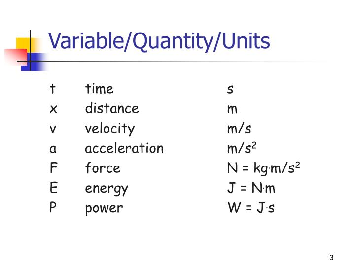 Variable quantity units