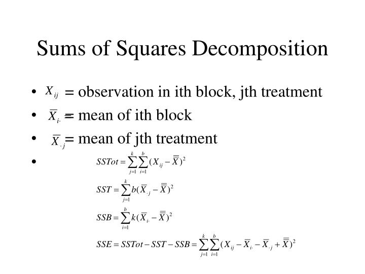 Sums of Squares Decomposition
