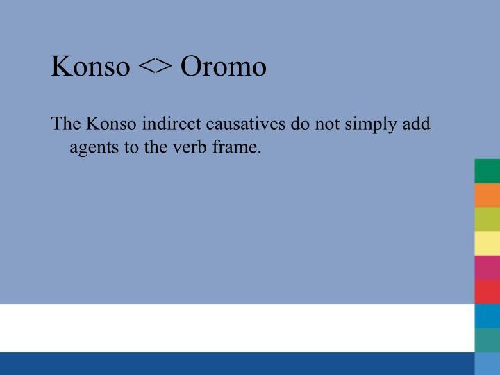 Konso <> Oromo