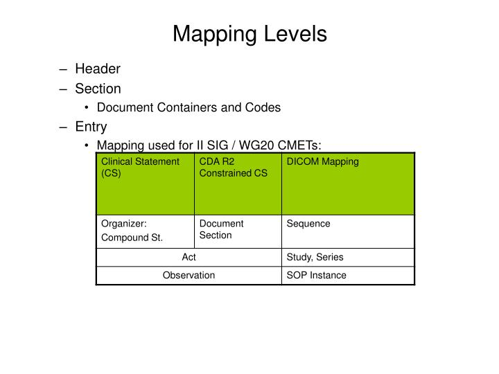 Mapping Levels