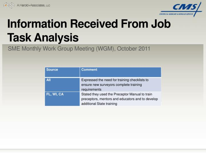 Information Received From Job Task Analysis