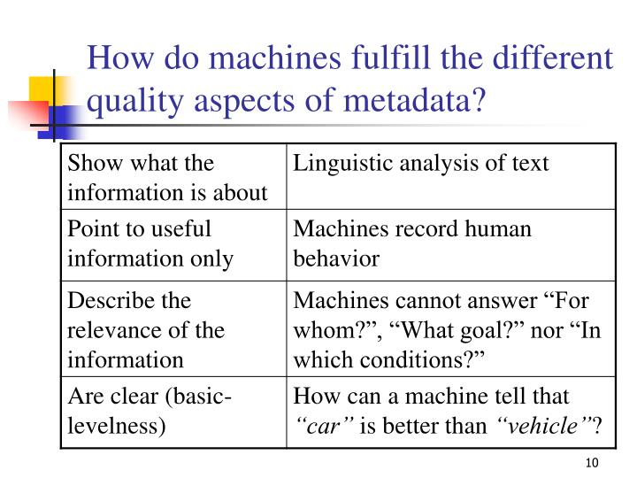 How do machines fulfill the different quality aspects of metadata?