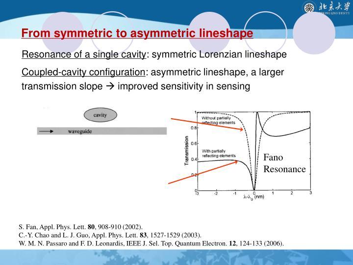 From symmetric to asymmetric lineshape