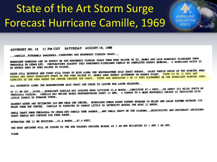 State of the art storm surge forecast hurricane camille 1969