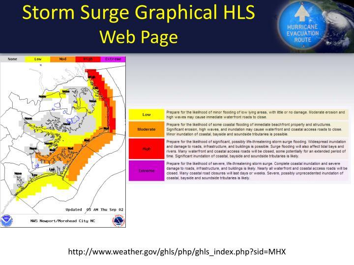 Storm Surge Graphical HLS