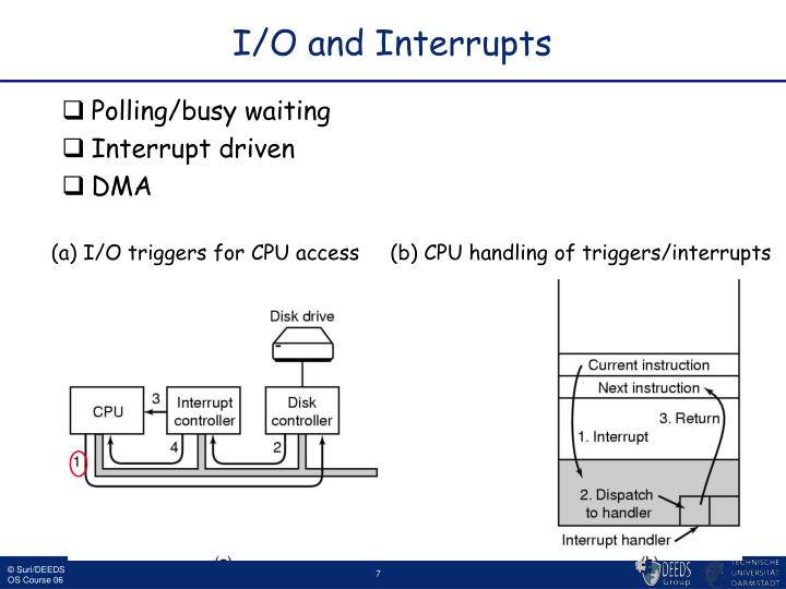I/O and Interrupts