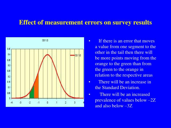Effect of measurement errors on survey results1
