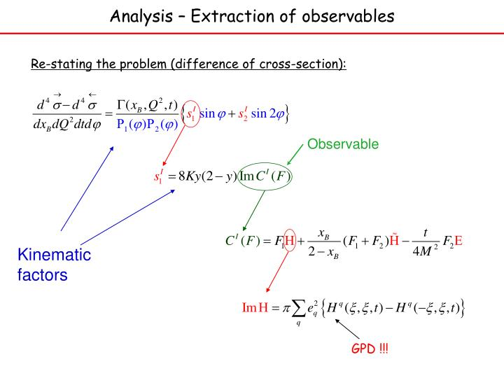 Analysis – Extraction of observables
