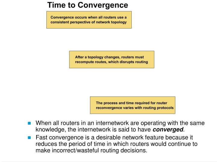 When all routers in an internetwork are operating with the same knowledge, the internetwork is said to have