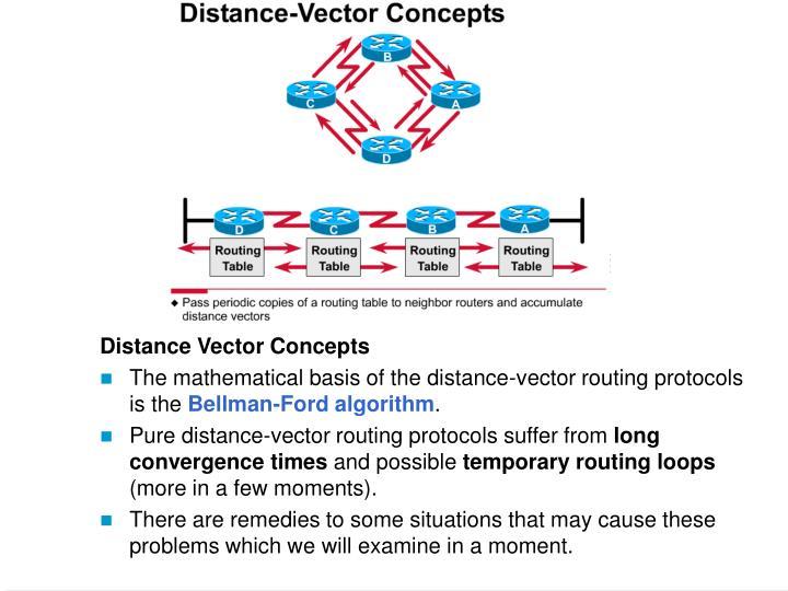 Distance Vector Concepts