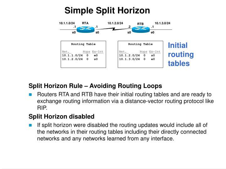 Simple Split Horizon