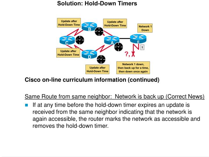 Cisco on-line curriculum information (continued)