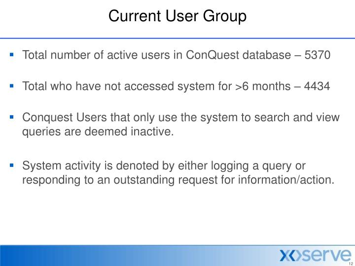 Current User Group