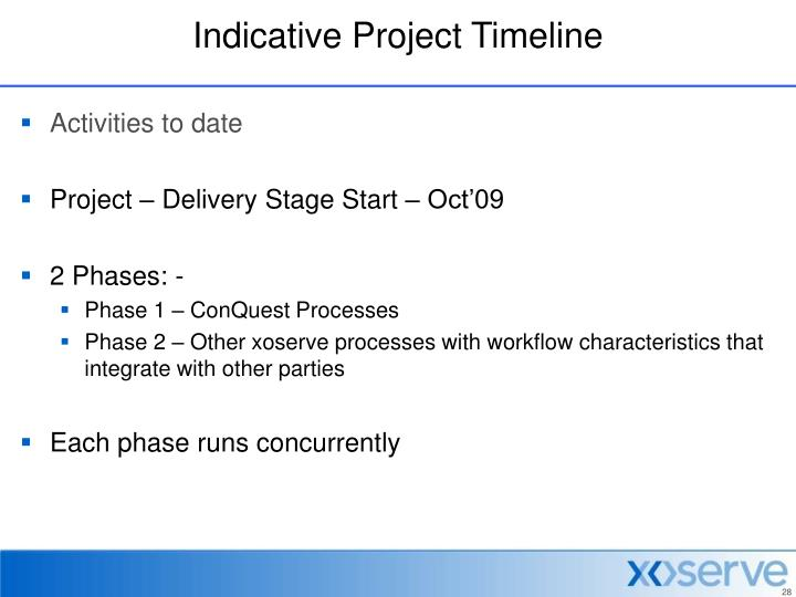 Indicative Project Timeline