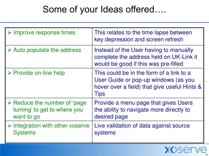 Some of your Ideas offered….