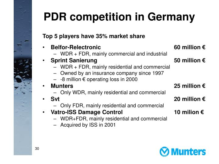 PDR competition in Germany
