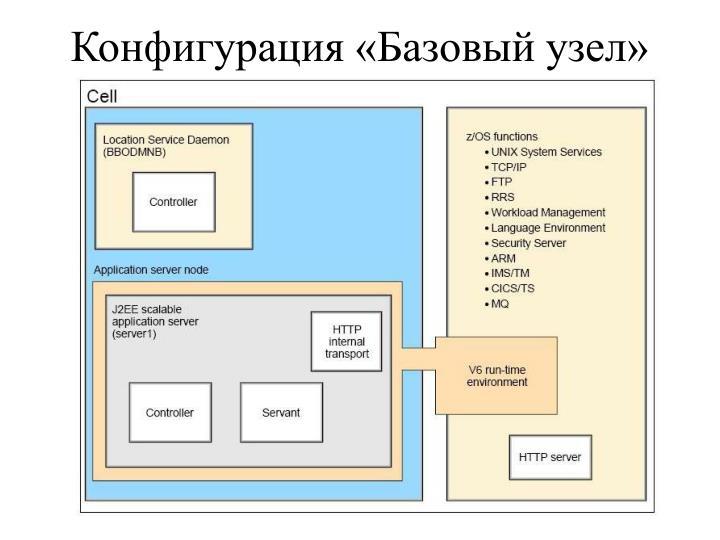 Конфигурация «Базовый узел»